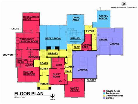 layout plan of laboratory universal design living laboratory