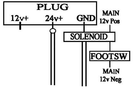 24 and 36 volt wiring diagrams trollingmotors