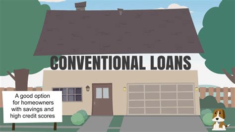 conventional loans and payments