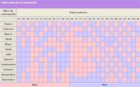 Calendario Lunar Chino 301 Moved Permanently