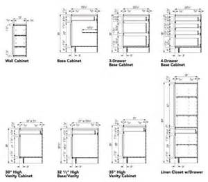 kitchen cabinet construction details kitchen cabinet construction details kitchen cabinet ideas