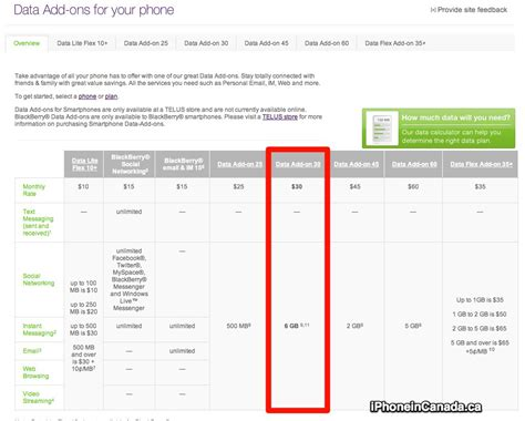 iphone deals canada telus iphone sales
