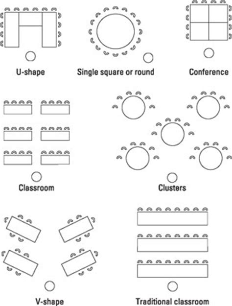 seating arrangement related keywords suggestions for seating arrangements