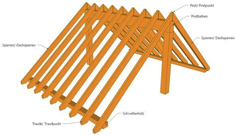 Was Sind Dachsparren dachsparren 6 fakten die du wissen solltest 183 baubeaver