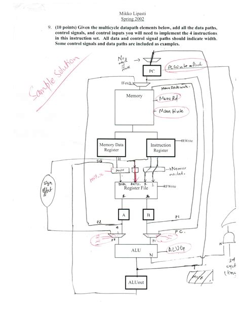yii module layout problem midterm module report