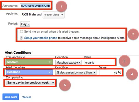 Search Email Alert Proactive Alerts For Seo Reporting Using Analytics