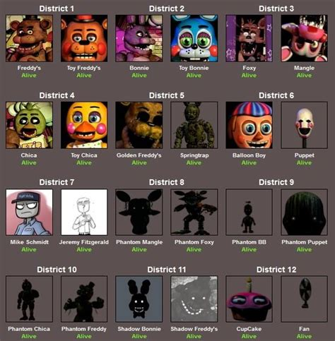 Schfifty Five Know Your Meme - hunger games memes memebase image memes at relatably com
