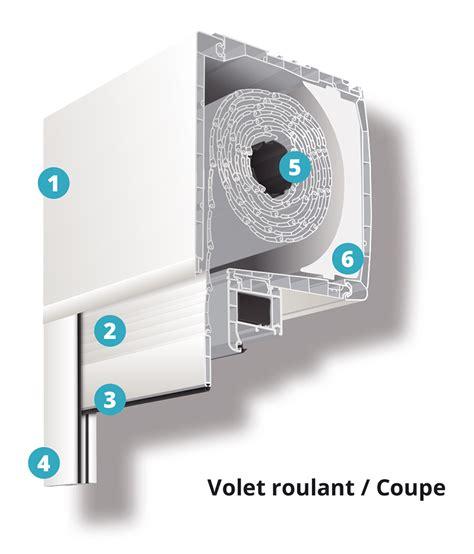 Isolation Phonique Coffre Volet Roulant 1757 by Coffres Et Tablier De Volets Roulants Portes D Int 233 Rieur