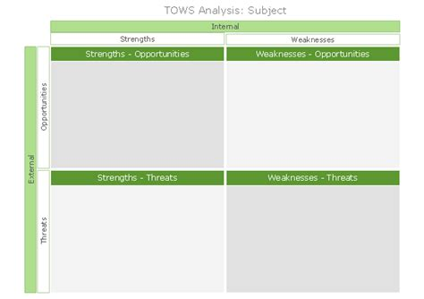 Swot Analysis Swot Analysis For A Small Independent Bookstore Swot Matrix Template Tows Analysis Template