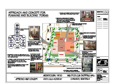 design concept ideas for hospital concept sheet thesis