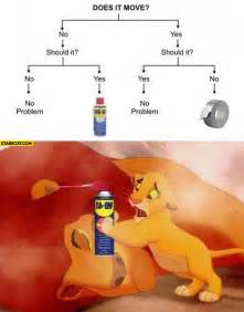 lion king move move wd 40 dead mufasa simba starecat