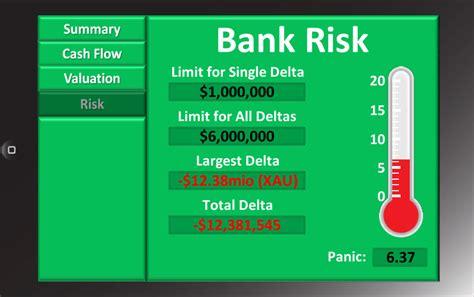 game dev tycoon bank mod banking tycoon windows game mod db