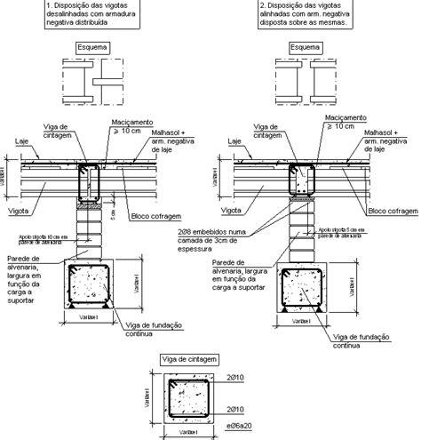 lade da pavimento pormenores construtivos cype csz008 laje de piso t 233 rreo