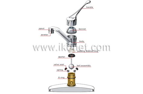 house gt plumbing gt faucets gt ball type faucet image