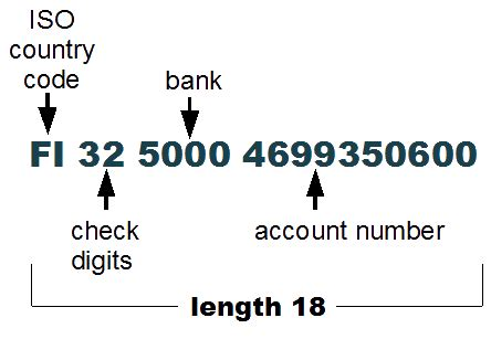 international bank account number you can also save the card number by selecting thesave