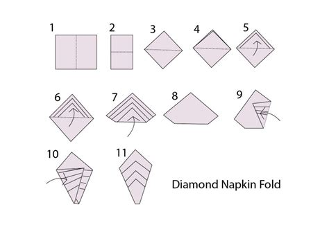 Do You Fold Your Underthings by Three Types Of Origami Napkin Folds For Your Table