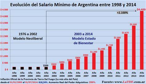 aumento de sueldo para smata 2016 newhairstylesformen2014 com aumento de sueldo en 2016 argentina new style for 2016 2017