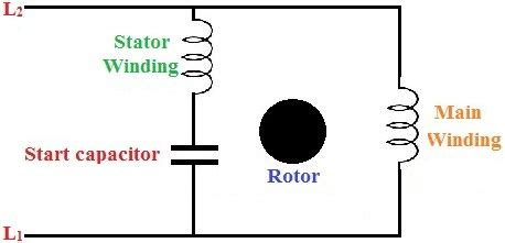 wiring diagram single phase motor capacitor start run