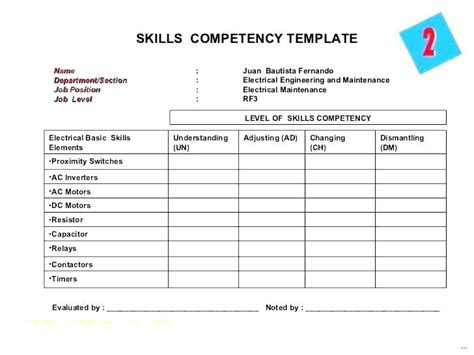 competency certificate template competency assessment template employee competency