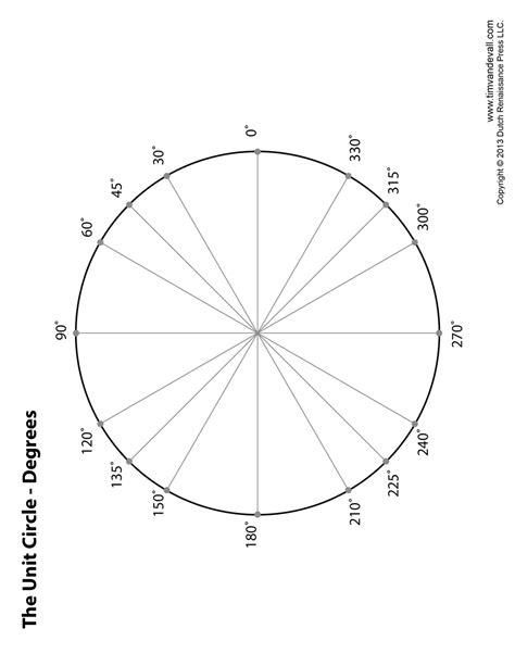 printable unit circle unit circle degrees tim s printables
