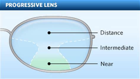 progressive lenses long island, progressive lenses in