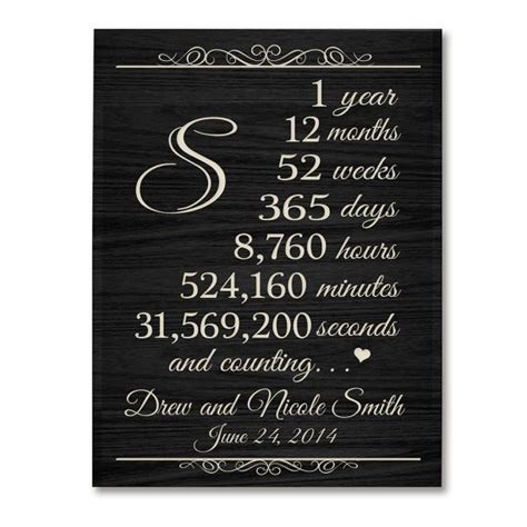 1st year wedding anniversary gifts for her 28 best first anniversary images on pinterest gift ideas