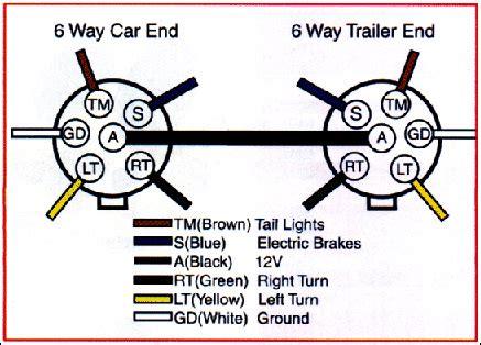 trailer wiring diagram light plug brakes hitch wire brake