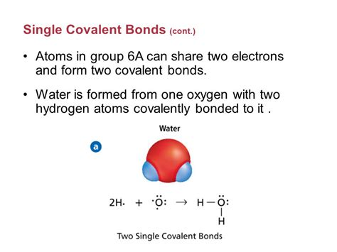 What Is A Section 10 Bond by Covalent Bonding Vocabulary Covalent Bond Resonance