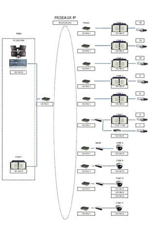 bureau etudes videosurveillance contact instal