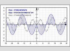 Funktionsplotter | Kurven plotten | Funktionsgraphen ... Funktionsplotter