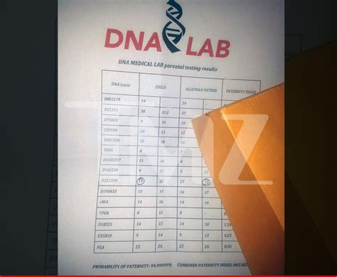 Fake Dna Test Results Paper