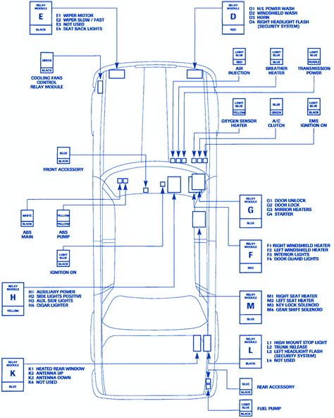 engine wiring jaguar xj fuse box diagram engine related