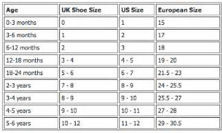 Take a look at our baby shoes and kids shoes today with our fantastic