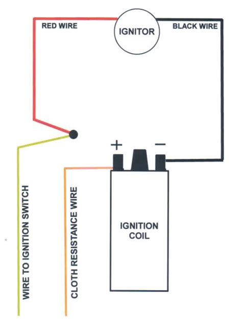 coil resistor installation 8n ford pertronix ignitor wiring diagram 8n free engine image for user manual
