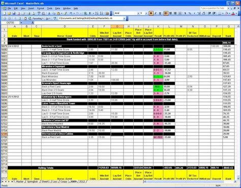 profit margin excel spreadsheet template profit