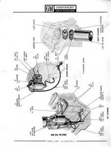 Chevrolet Parts Manual Chevrolet Parts Manual Autos Weblog