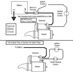 harness wiring diagram harness free engine image for