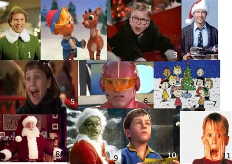 film personality quiz name the christmas movies by main character in 2 minutes