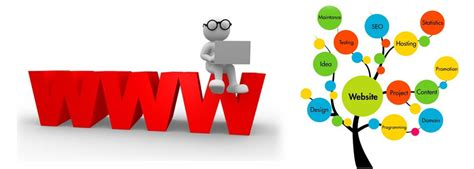 Best Online Home Design Software pb web solutions ltd website software consulting flash