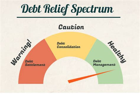 bad consolidation kredit debt grant how to consolidate credit cards and why you probably