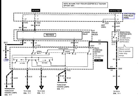 ford  wiring diagram  trailer light