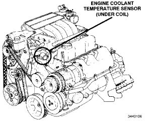 on board diagnostic system 1994 plymouth laser engine control service manual 1991 plymouth laser leaking transmission fluid cooler line replacement