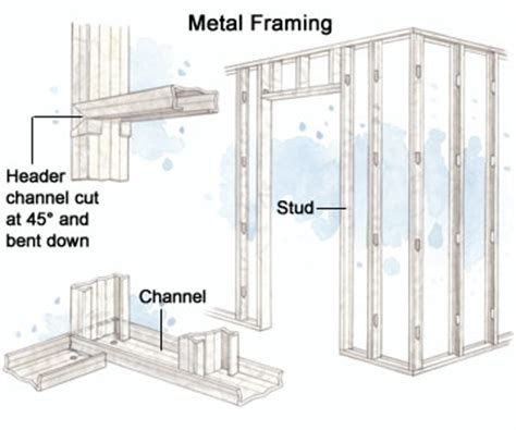 Home Addition Design Tool by Framing With Metal Studs How To Install House Doors Diy