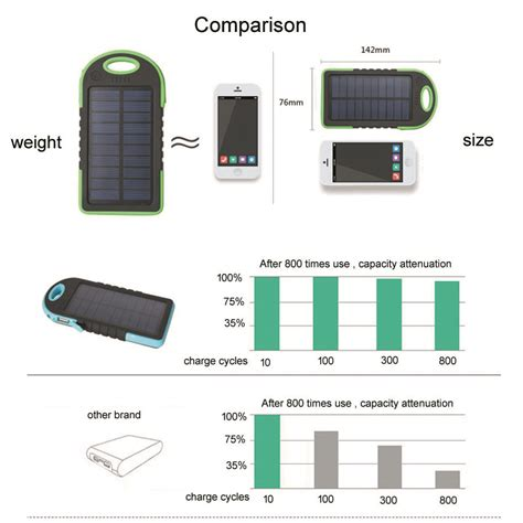 solar charger free phone shape design solar charger just pay shippingjust