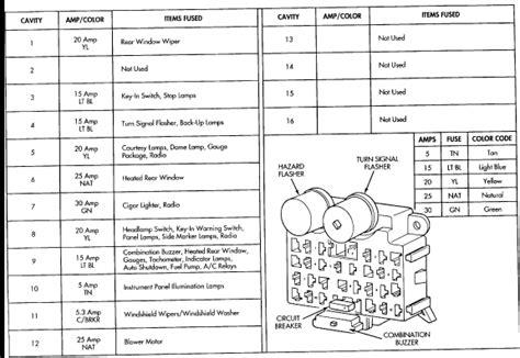 28 95 jeep wiring diagram 28 jeffdoedesign