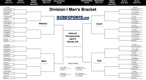 Bracket Sweepstakes - prizes announced for no bracket no pay ii ncaa hoops forecasting challenge