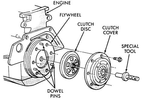 service manual how to replace 1994 chrysler new yorker blower motor standard 174 chrysler