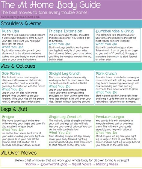 the voice exercise book a guide to healthy and effective voice use books the at home guide these are all exercises