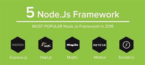 node js express framework tutorial 5 most popular node js framework exles in 2018