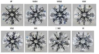 color and clarity of diamonds clarity explained which grade to choose for